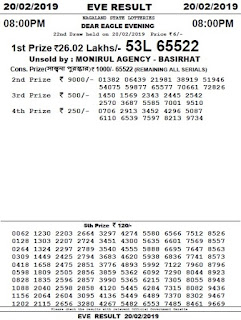 Nagaland State Lottery Dear Ostrich Eve Results 07 September