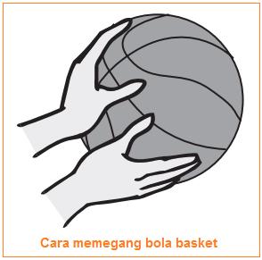 Cara memegang bola basket - Teknik Dasar Permainan Bola Basket