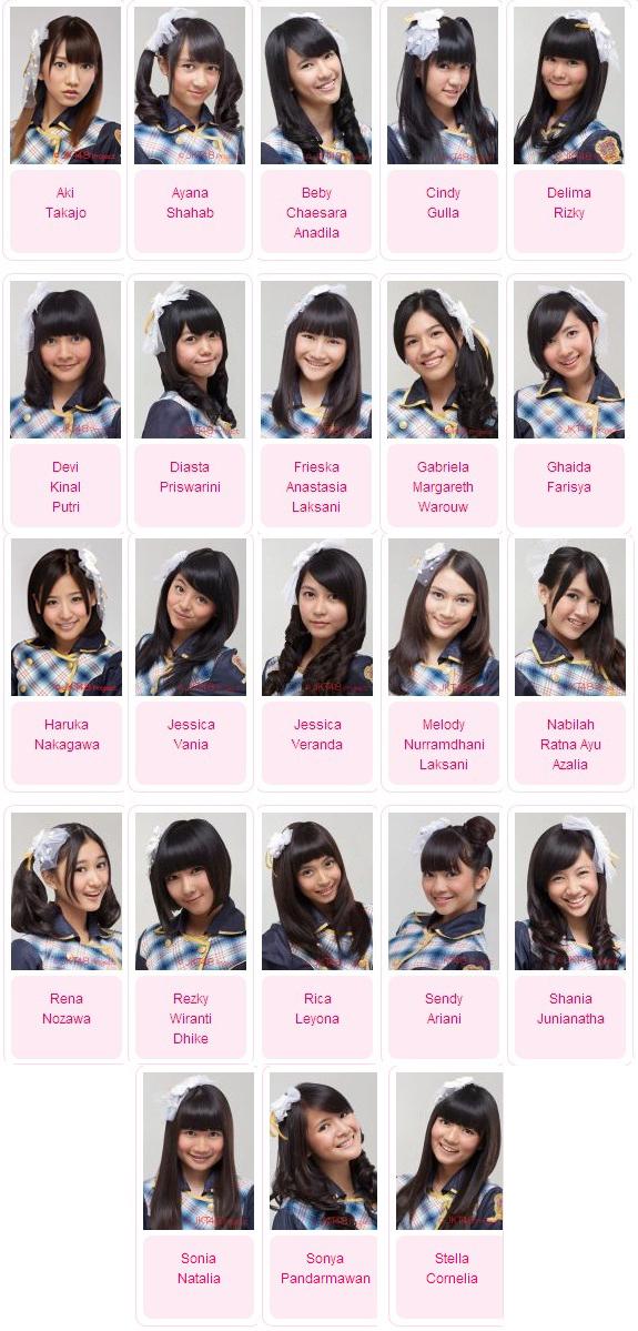 Profil, Biodata dan Foto Lengkap Anggota JKT48 Terbaru