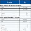 Biaya Administrasi Bulanan Tabungan BritAma Rupiah Dan Valas 2018