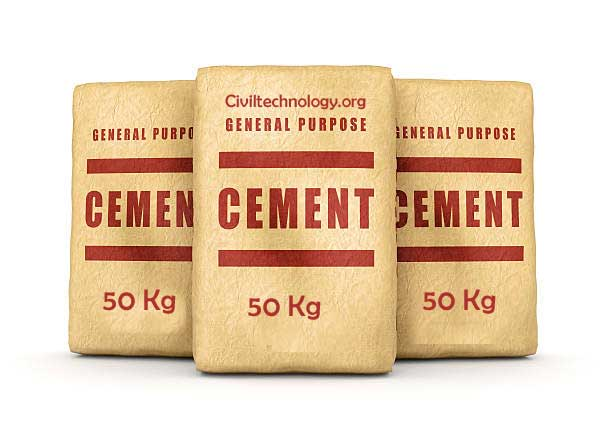 Derivation for How much Cubic Feet Cft/ Cubic Meter (Cum) in Cement Bag