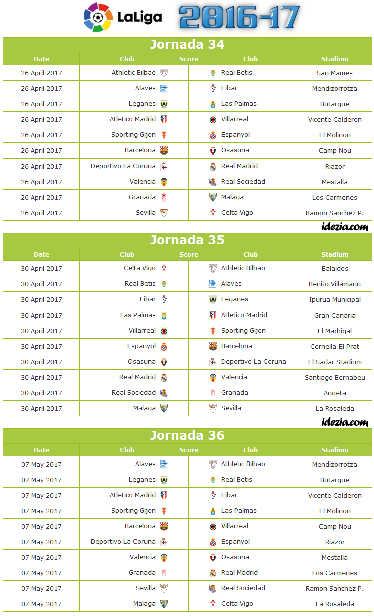 Spanish la liga 2017 18 fixtures full schedule pdf with motogp 2017 info video points table - Spanish league point table ...