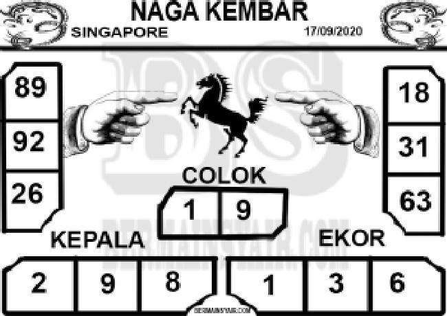 Kode syair Singapore Kamis 17 September 2020 254