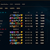 Ezreal Match History: G3 Ranked Solo/Duo - 25:22 Minuets Victory