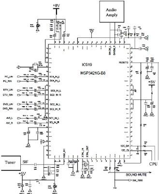 Hình 9a - Mạch xử lý tín hiệu âm thanh  Audio Processor trên máy SAMSUNG