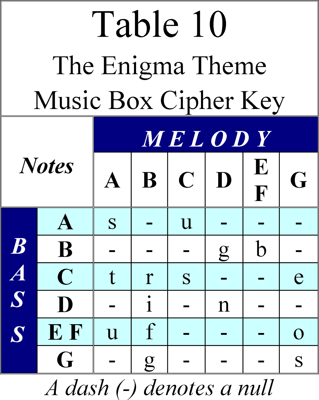 Elgar S Enigma Theme Unmasked Four Integrated Enigma
