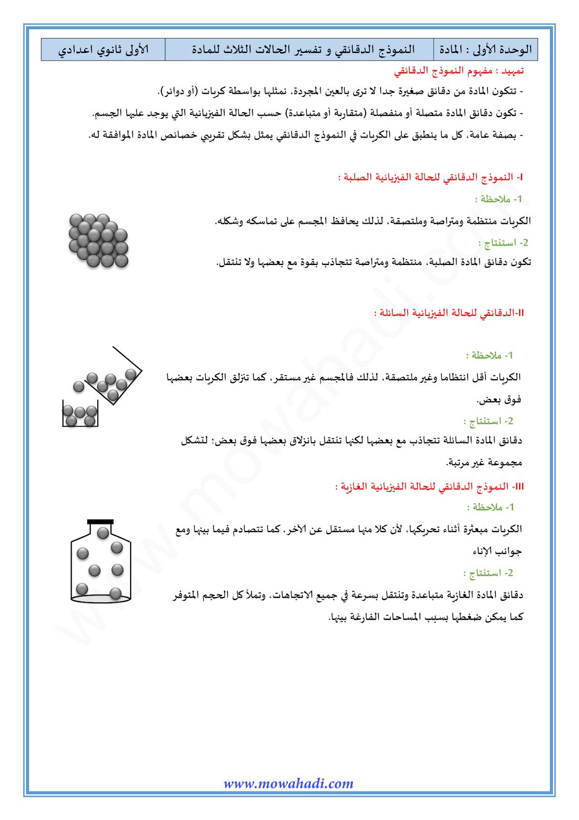 النموذج الدقائقي و تفسير الحالات الثلاث للمادة