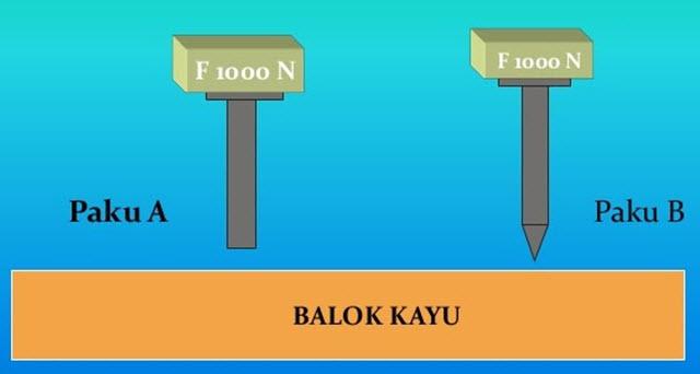 Contoh Soal Zat Padat Contoh 0917
