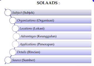 Solaads,contoh solaads,pengertian solaads,solaads press release,