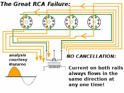 heater wiring the good the bad and the ugly diyaudio rh diyaudio com Dayton Unit Heater Wiring Diagram Dayton Unit Heater Wiring Diagram