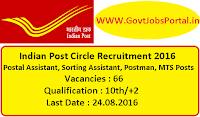 Indian Post Circle Recruitment 2016 for 66 Various Posts Apply Here