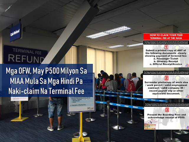 "Are you an overseas Filipino worker (OFW) who recently went on a vacation to the Philippines but you forgot to claim your P550 terminal fee refund?  Your money is just standing by at the Manila International Airport Authority (MIAA) and waiting for you to claim it. Don't forget to pass by terminal fee refund booth and take your money before boarding your flight.        Ads  Sponsored Links     More than P500 million have yet to be claimed by overseas Filipino workers (OFWs) who, despite their exemption, paid terminal fees, an official of the Manila International Airport Authority (MIAA) said yesterday.  ""(It is) with the general fund of Ninoy Aquino International Airport (NAIA) and no one can take it except the OFW-holders of airline tickets,"" MIAA general manager Ed Monreal said.  Since OFWs are exempted from paying the terminal fee, Monreal said, all they need to do is present their Overseas Employment Certificates (OECs) issued by the Philippine Overseas Employment Administration when buying their airline tickets.   ""OFWs can also get their refund at the airline counters at NAIA, upon presentation of their OECs,"" Monreal said.  The OFWs, Monreal added, may opt to claim the refund at the MIAA administration building, Monday to Friday, from 8 a.m. to 5 p.m., except holidays.   ""The refund has no expiration date,"" Monreal noted.  Since March 15, 2017, Monreal said airline officials have stopped collecting the terminal fees upon orders of President Duterte.  ""Our OFWs are our modern heroes for helping our country's economy to grow through their remittances; hence their exemption from the terminal fee,"" Monreal said.   Filed under the category of  overseas Filipino worker, Philippines , P550 , Manila International Airport Authority, terminal fee refund booth"