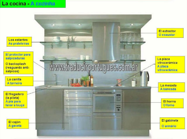 traducción, cocina, culinaria, gastronomía
