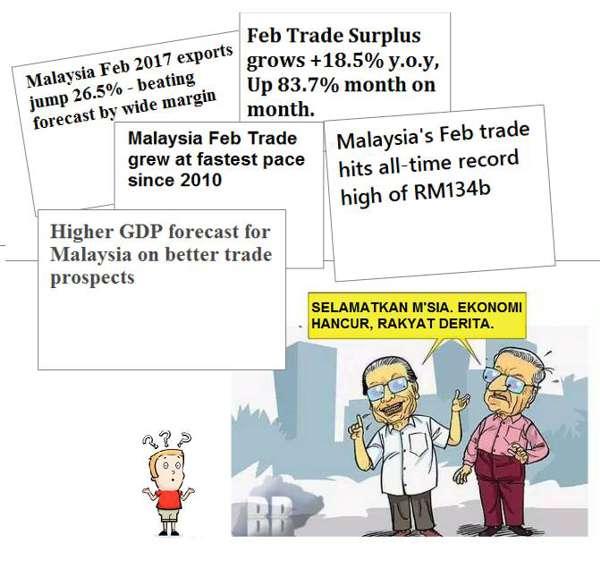 Jumlah Perdagangan dan Eksport Malaysia Bagi Februari 2017 Meningkat