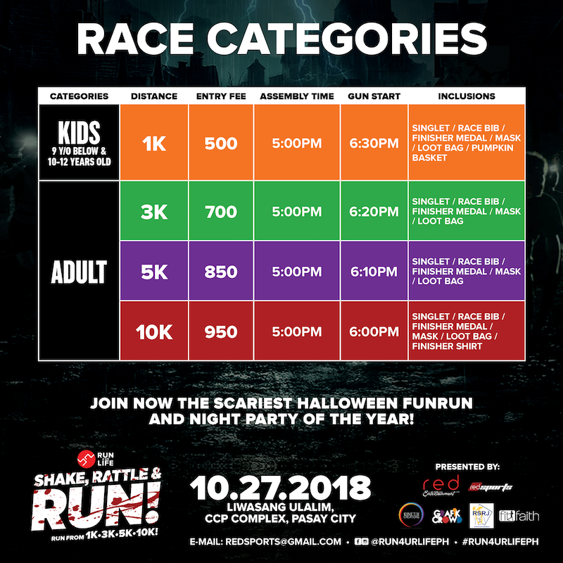 Race Categories