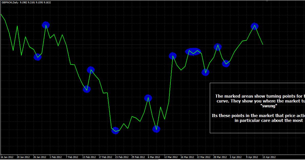 Mengapa anda perlu belajar cara mencari uang dari Forex Trading
