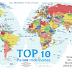 Los 10 Países con el Mayor Porcentaje de Mormones