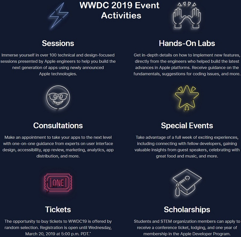 WWDC 2019 Event Sessions