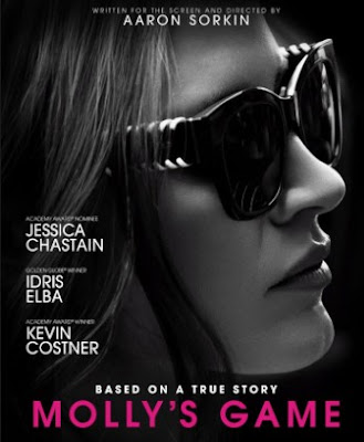 Molly's Game (2017) Bluray Subtitle Indonesia