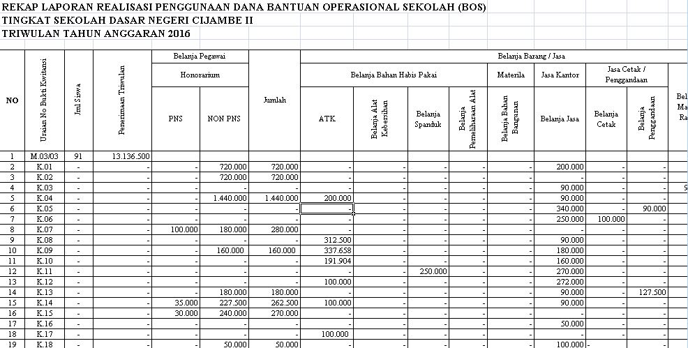 Contoh Format Rekap Laporan Realisasi Penggunaan Dana BOS Tahun 2016 Ms. Excel