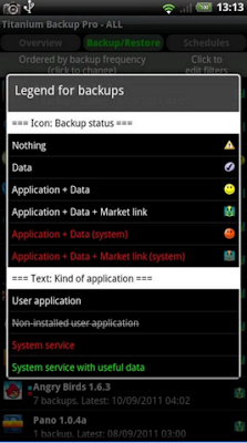 Titanium Backup Pro v7.3.0.2 Apk Full