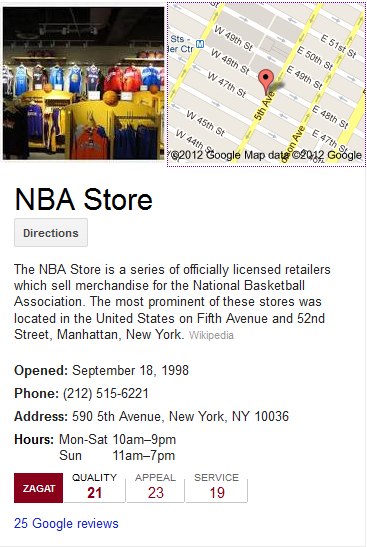 Google Maps NBA Photos Web