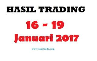 hasil belajar trading investasi saham forex indonesia sonytrade