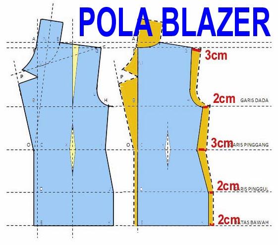 Mp3ki Membuat Gambar Pola Dasar Blazer