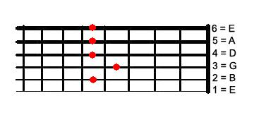 cara mudah dan cepat stem gitar