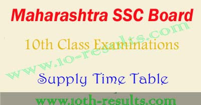 maharashtra ssc 10th supplementary exam time table 2019 date sheet