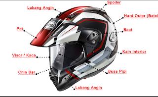 Mengenal Jenis dan Fungsi Helm Motor
