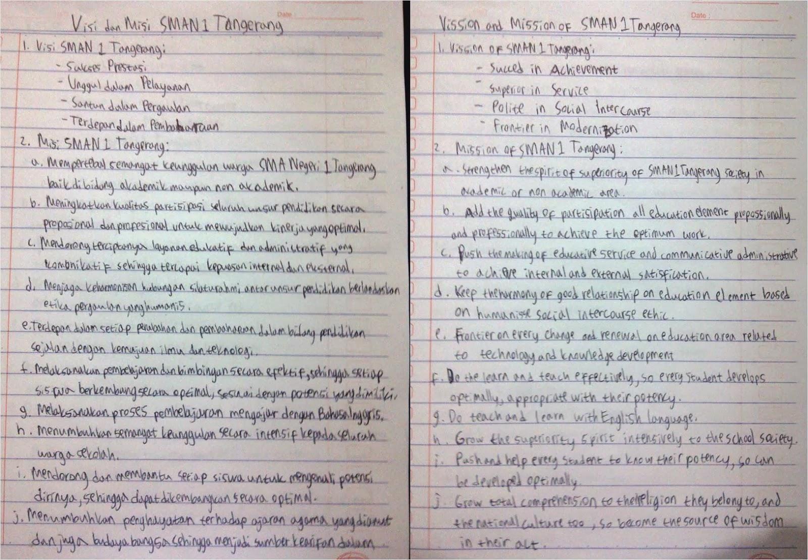 Contoh Surat Cinta Bahasa Jawa Untuk Mos