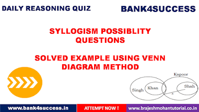 Syllogism Possibility Questions for Bank PO/Clerk Exam Set -1