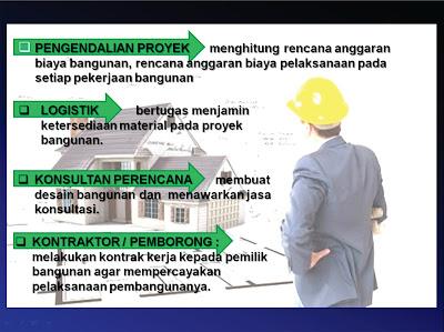 Prospek Karir Kompetensi keahlian / Jurusan Teknik Gambar Bangunan