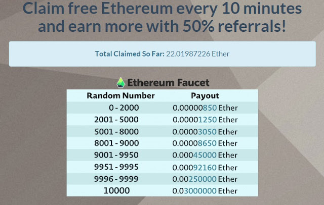 http://www.ethereumfaucet.net/index.php?r=0x1165e55ccbf4b42cd451c462b623854813d23e56