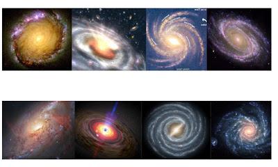 Formen von Galaxien wie Chakren