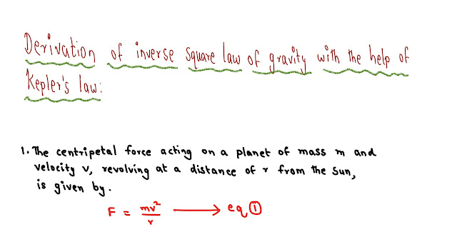 Write the three laws given by Kepler. How did they help newton to arrive at the inverse square law of gravity?