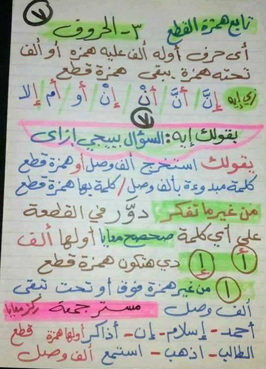 تبسيط همزة الوصل والقطع للأطفال مستر جمعة قرني 7