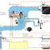 شرح نظام حقن الوقود المركزي ومكوناته