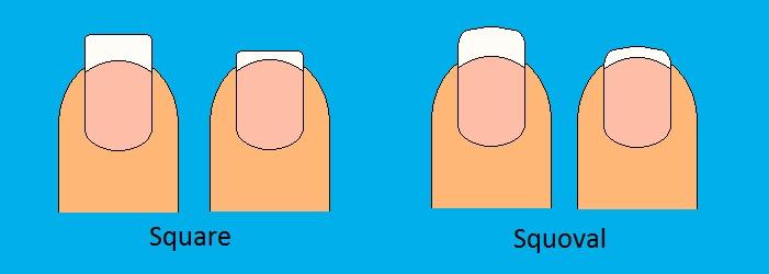 Different Fingernail Shapes