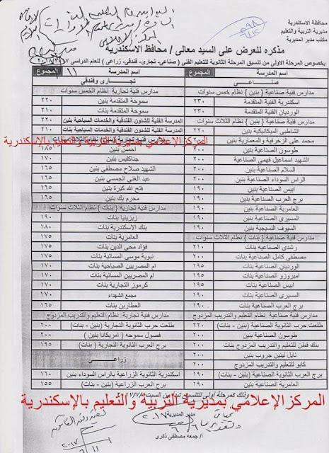 تنسيق ومجموع القبول بالصف الاول الثانوى محافظة الاسكندرية 2017 / 2018
