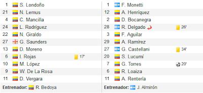 Envigado vs Atlético Nacional en VIVO