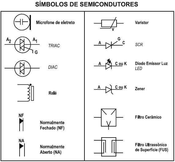 Shock Insano Simbologia Eletr 244 Nica