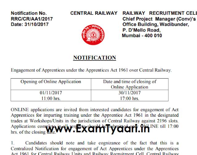 Central Railway Recruitment - 2196 Vacancies - Exam Tyaari