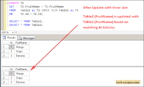 sql update with inner join