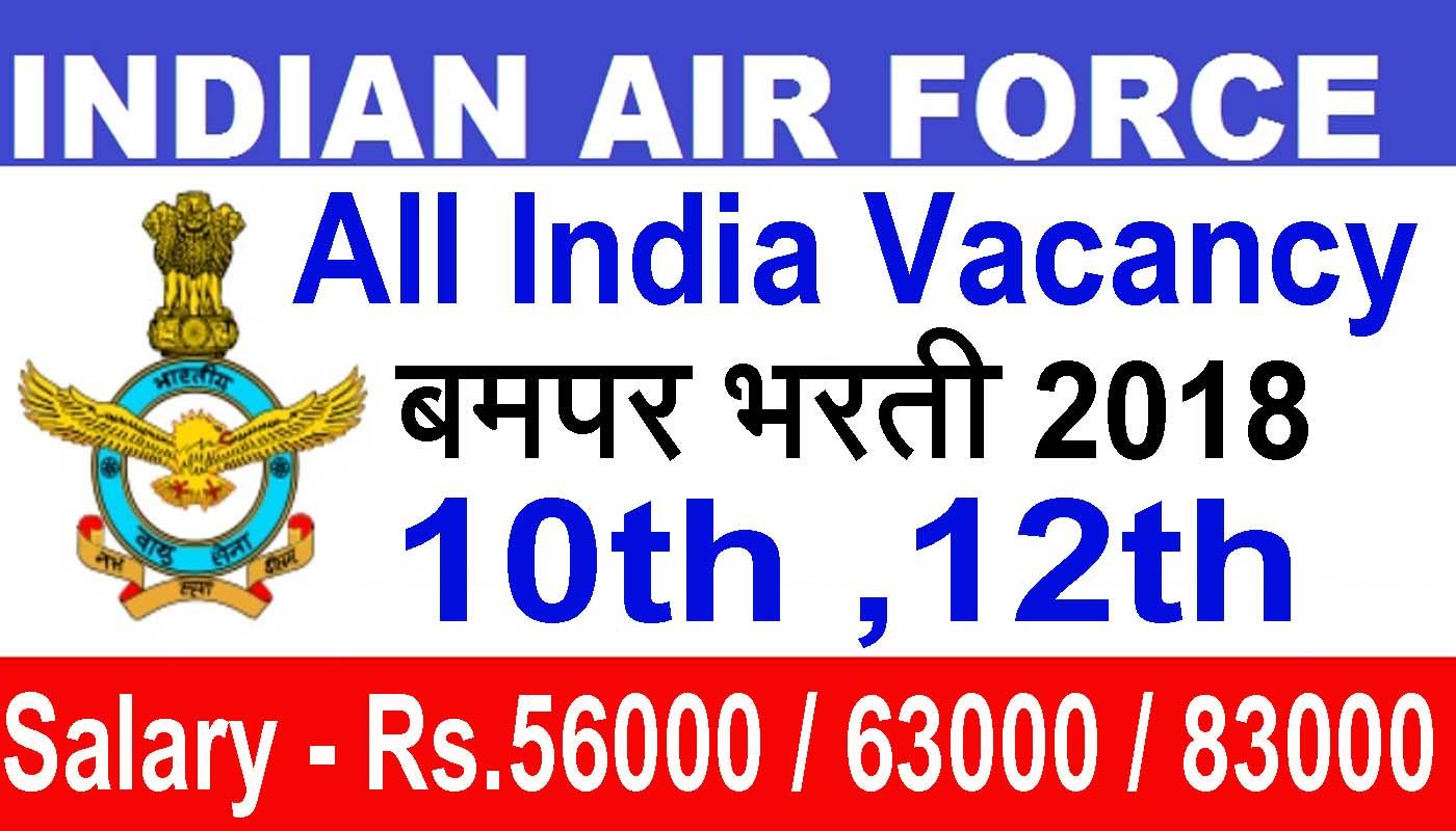 Samaj Aya Kya How To Apply Online Application Help Air Force