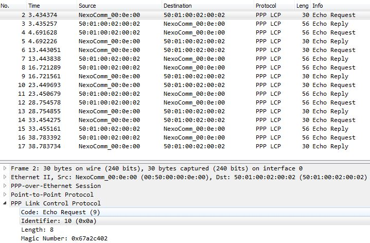 ghostwire me: PPP LCP Keepalives & Troubleshooting it on Junos