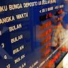 Update Suku Bunga Tabungan Bank Mandiri Terbaru 2017