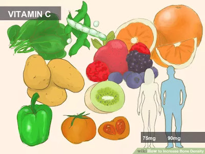 manfaat dan kegunaan viatmin c untuk tulang
