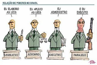Clássica divissão de Quatro Poderes no Brasil